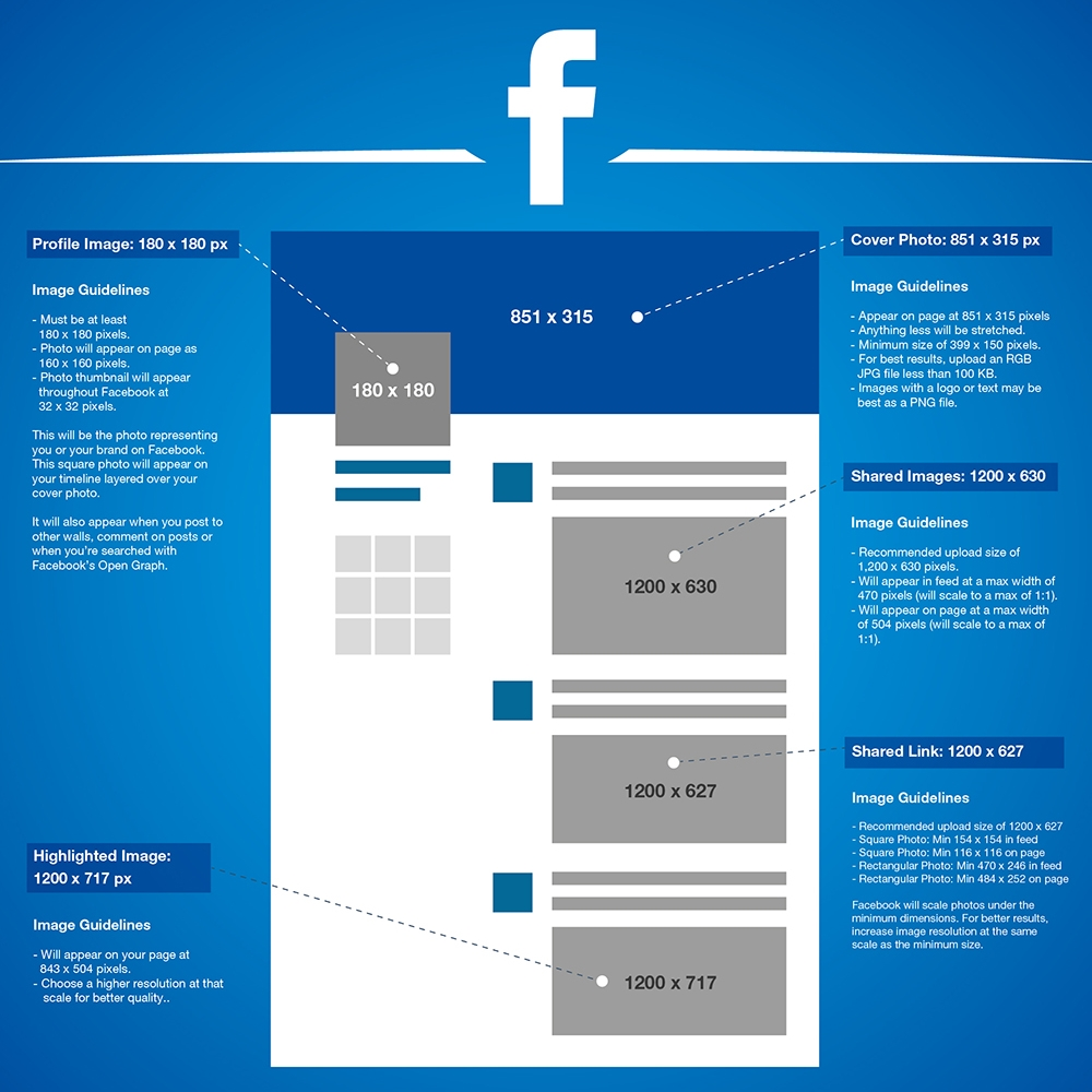 Branding Your Social Network Profile Page Using Your Logo On Social